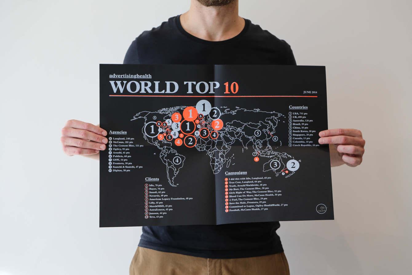 Word Top 10 | Matt Turrell