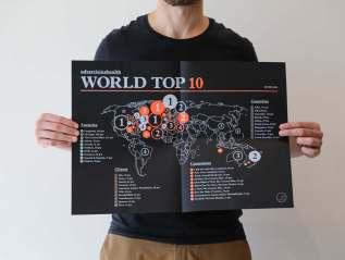 Word Top 10